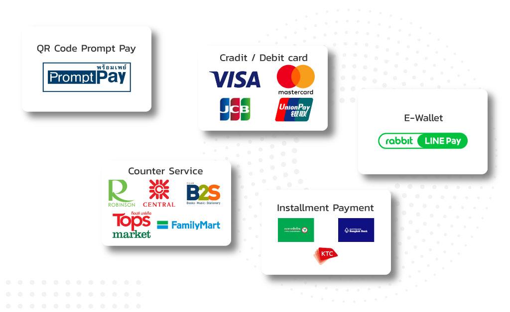 contantipeak-payment